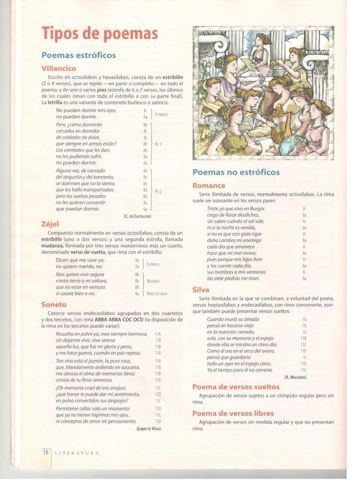 La comunicación. El lenguaje literario: las formas literarias. Lengua castellana y Literatura. Proyecto EXEDRA